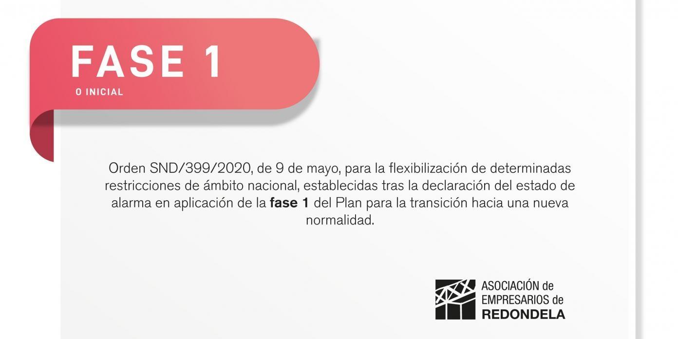 FLEXIBILIZACIÓN DE RESTRICCIONES LA FASE 1 APLICABLES DESDE EL 11 DE MAYO DE 2020